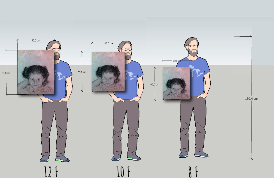 tamaños formatos lienzos f