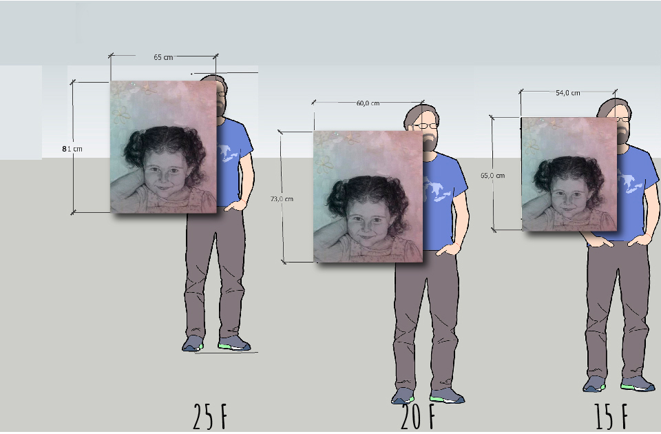 tamaños lienzos formato f